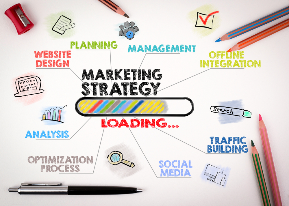 Marketing srategy picture